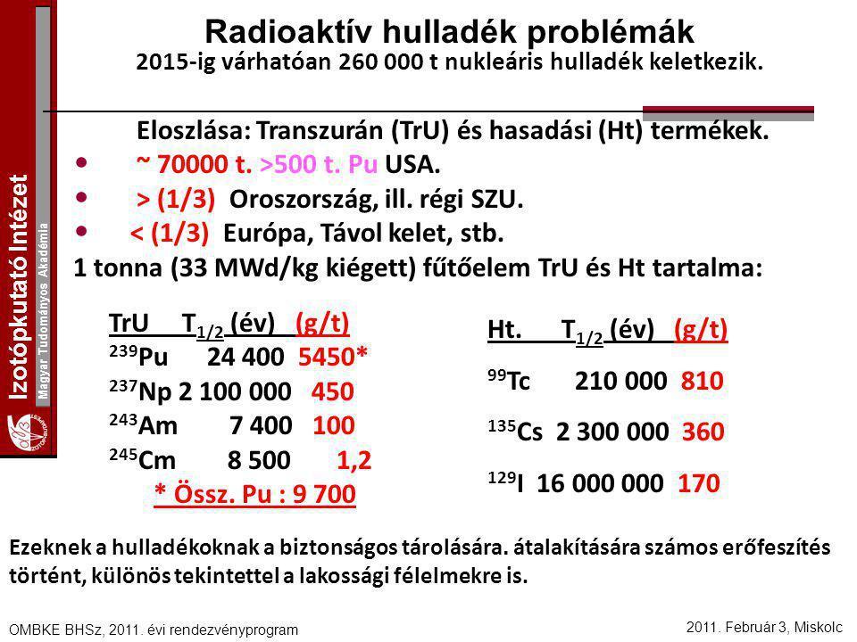 Izotópkutató Intézet Magyar Tudományos Akadémia 2011. Február 3, Miskolc OMBKE BHSz, 2011. évi rendezvényprogram Radioaktív hulladék problémák 2015-ig