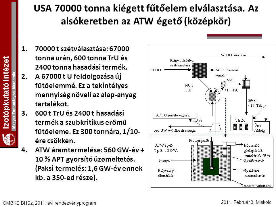 Izotópkutató Intézet Magyar Tudományos Akadémia 2011. Február 3, Miskolc OMBKE BHSz, 2011. évi rendezvényprogram USA 70000 tonna kiégett fűtőelem elvá