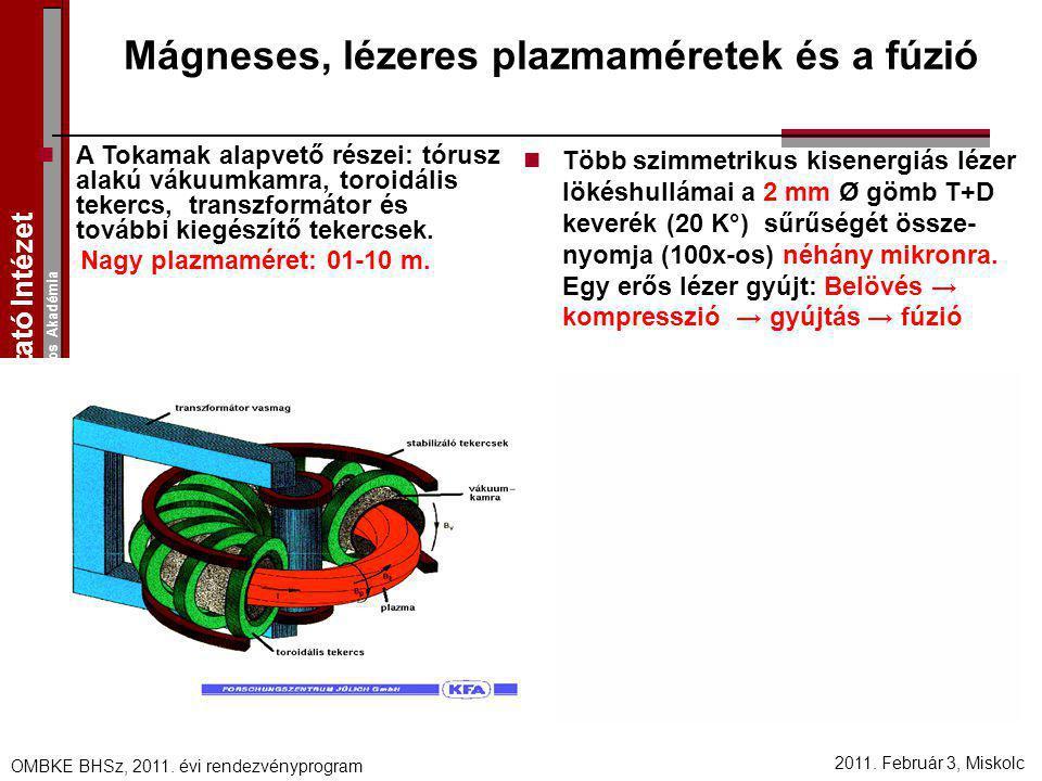 Izotópkutató Intézet Magyar Tudományos Akadémia 2011. Február 3, Miskolc OMBKE BHSz, 2011. évi rendezvényprogram Mágneses, lézeres plazmaméretek és a