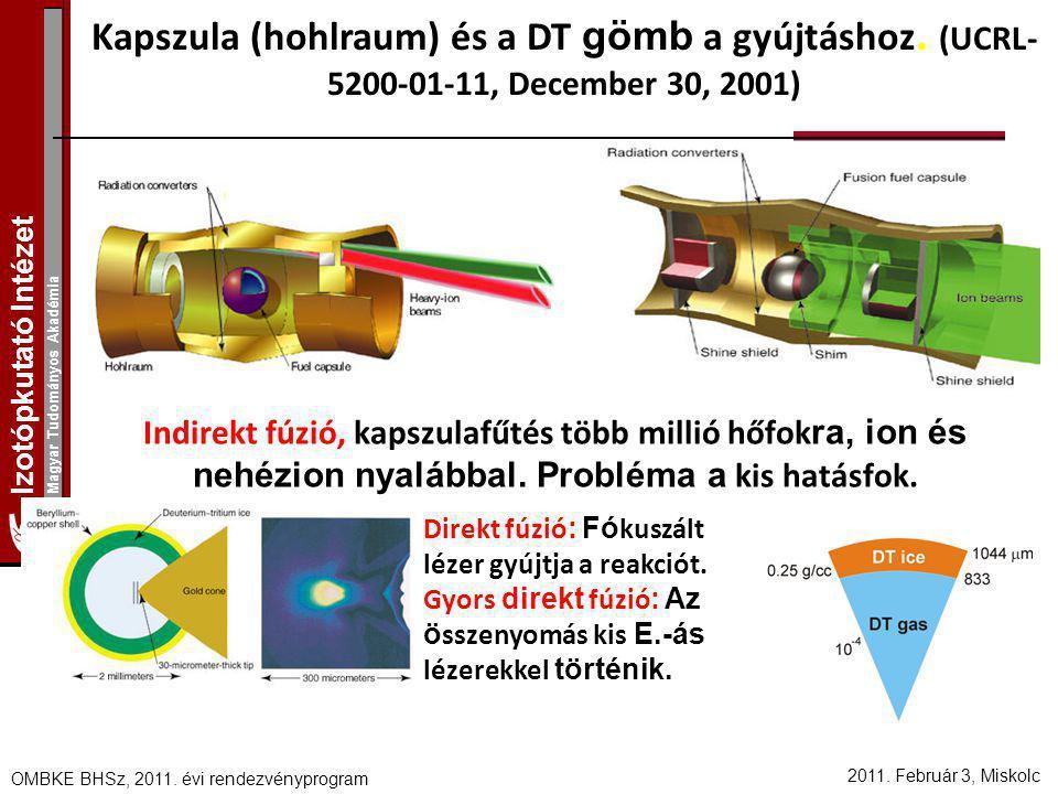 Izotópkutató Intézet Magyar Tudományos Akadémia 2011. Február 3, Miskolc OMBKE BHSz, 2011. évi rendezvényprogram Kapszula (hohlraum) és a DT gömb a gy