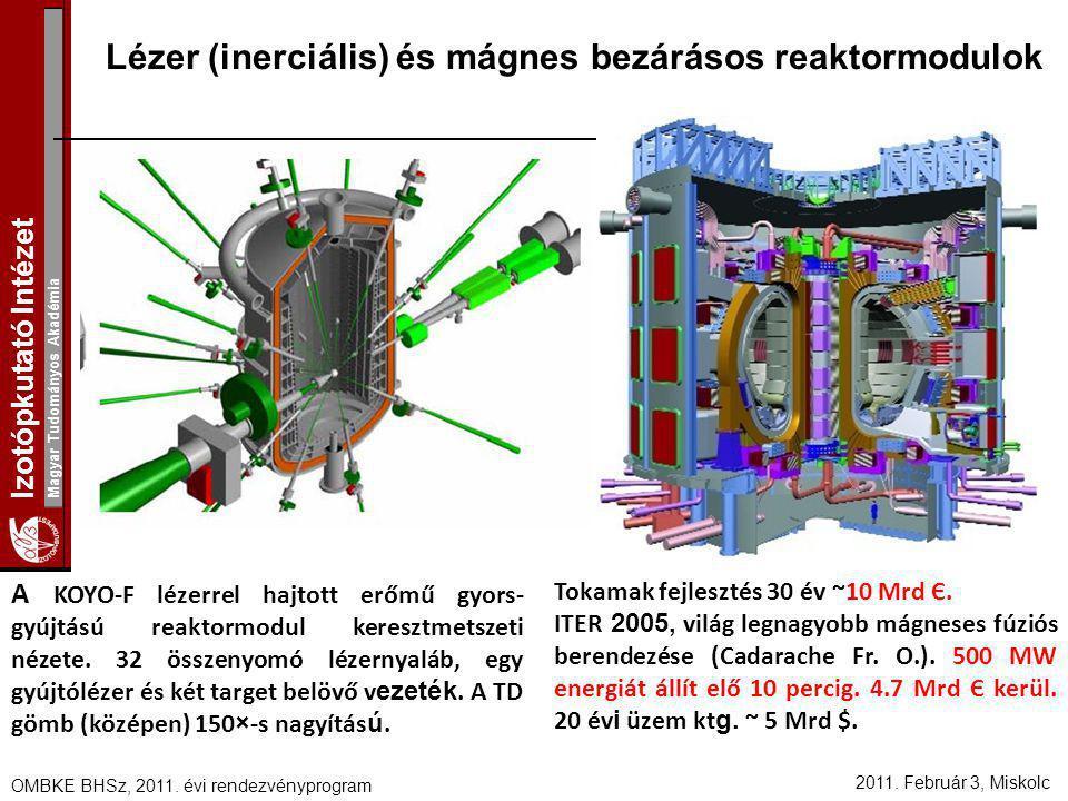 Izotópkutató Intézet Magyar Tudományos Akadémia 2011. Február 3, Miskolc OMBKE BHSz, 2011. évi rendezvényprogram Lézer (inerciális) és mágnes bezáráso