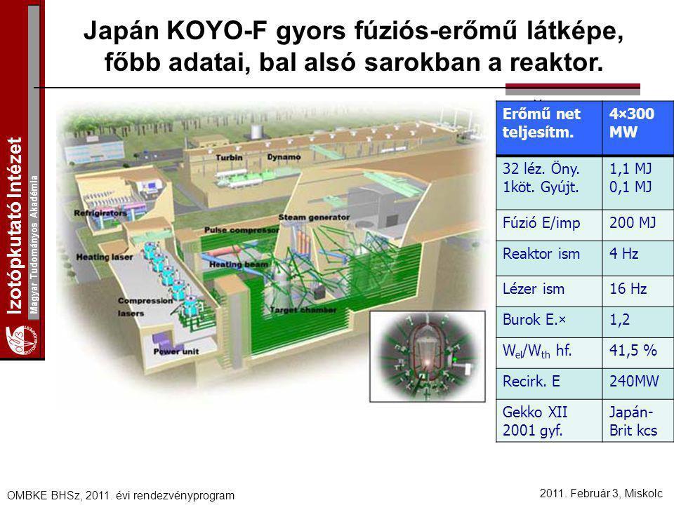 Izotópkutató Intézet Magyar Tudományos Akadémia 2011. Február 3, Miskolc OMBKE BHSz, 2011. évi rendezvényprogram Japán KOYO-F gyors fúziós-erőmű látké