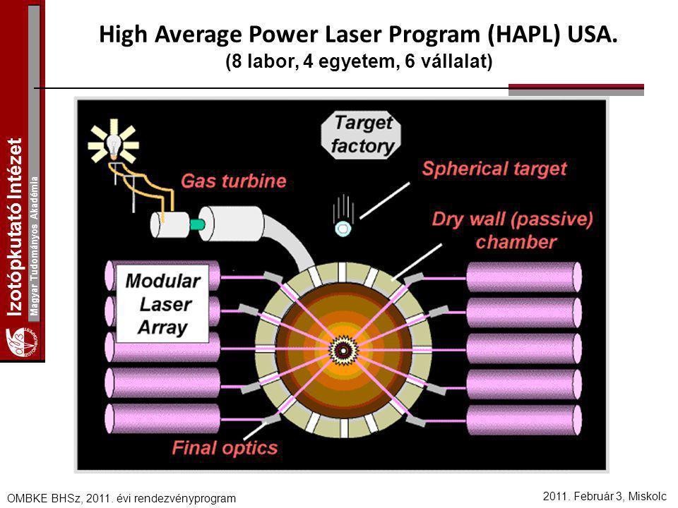 Izotópkutató Intézet Magyar Tudományos Akadémia 2011. Február 3, Miskolc OMBKE BHSz, 2011. évi rendezvényprogram High Average Power Laser Program (HAP