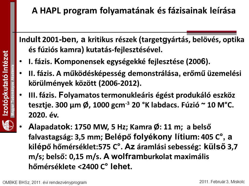 Izotópkutató Intézet Magyar Tudományos Akadémia 2011. Február 3, Miskolc OMBKE BHSz, 2011. évi rendezvényprogram A HAPL program folyamatának és fázisa