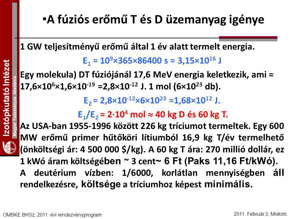 Izotópkutató Intézet Magyar Tudományos Akadémia 2011. Február 3, Miskolc OMBKE BHSz, 2011. évi rendezvényprogram 1 GW teljesítményű erőmű által 1 év a