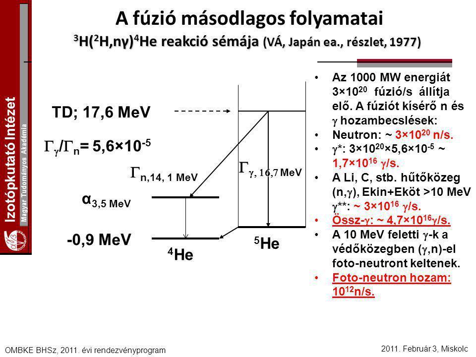 Izotópkutató Intézet Magyar Tudományos Akadémia 2011. Február 3, Miskolc OMBKE BHSz, 2011. évi rendezvényprogram A fúzió másodlagos folyamatai 3 H( 2