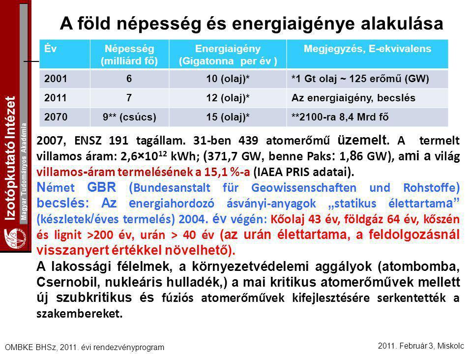 Izotópkutató Intézet Magyar Tudományos Akadémia 2011. Február 3, Miskolc OMBKE BHSz, 2011. évi rendezvényprogram A föld népesség és energiaigénye alak