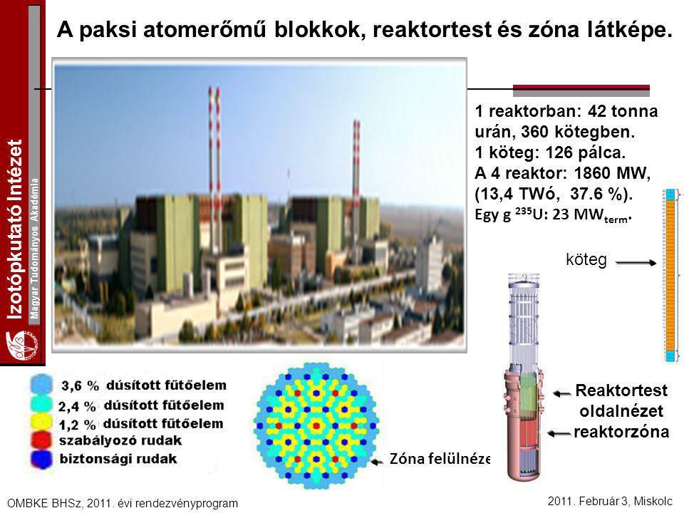 Izotópkutató Intézet Magyar Tudományos Akadémia 2011. Február 3, Miskolc OMBKE BHSz, 2011. évi rendezvényprogram A paksi atomerőmű blokkok, reaktortes