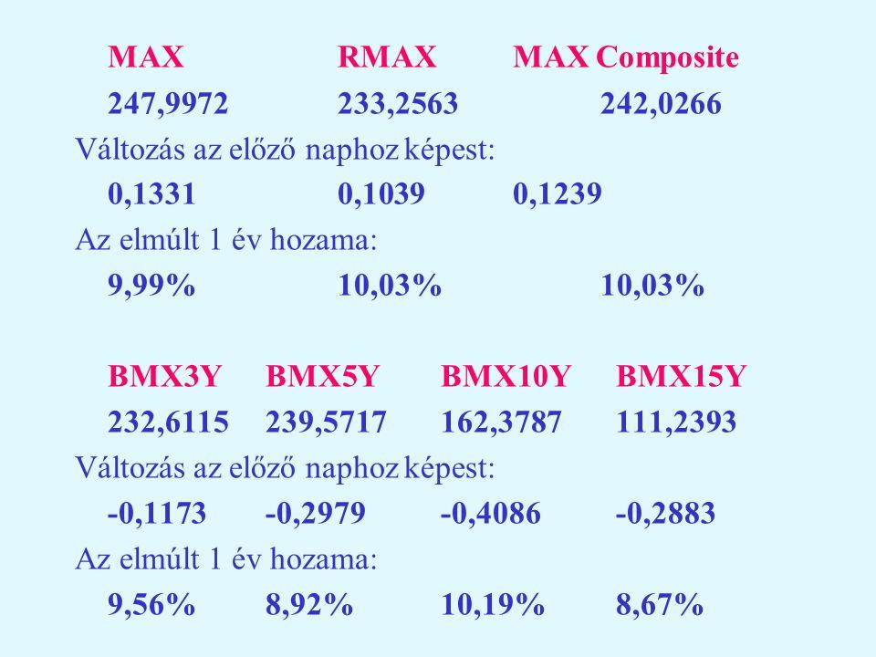 BMX indexcsalád •A kiemelt (3, 5, 10 és 15 év) futamidőkhöz tartozó referencia (benchmark) államkötvények teljesít- ményét hivatottak mérni. •Külön mé