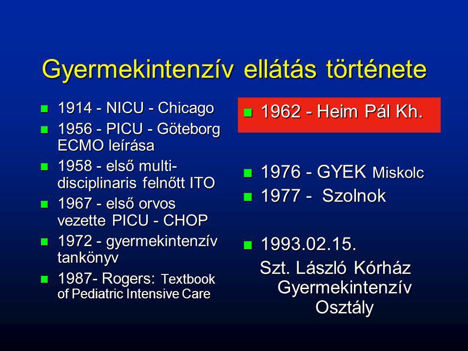 Gyermekintenzív ellátás története n 1914 - NICU - Chicago n 1956 - PICU - Göteborg ECMO leírása n 1958 - első multi- disciplinaris felnőtt ITO n 1967