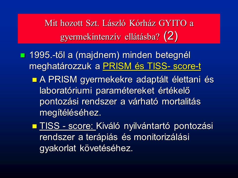 Mit hozott Szt. László Kórház GYITO a gyermekintenzív ellátásba? (2) n 1995.-től a (majdnem) minden betegnél meghatározzuk a PRISM és TISS- score-t n