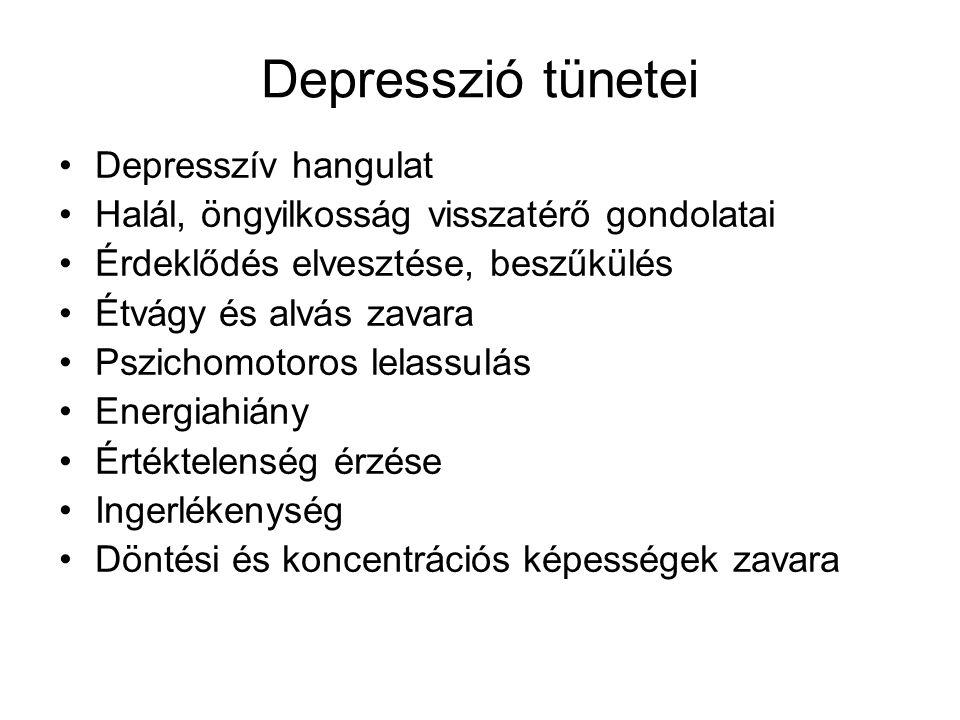 Depresszió tünetei •Depresszív hangulat •Halál, öngyilkosság visszatérő gondolatai •Érdeklődés elvesztése, beszűkülés •Étvágy és alvás zavara •Pszicho