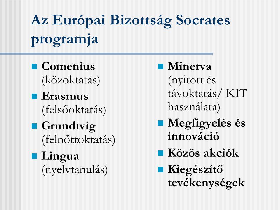 Az Európai Bizottság Socrates programja  Comenius (közoktatás)  Erasmus (felsőoktatás)  Grundtvig (felnőttoktatás)  Lingua (nyelvtanulás)  Minerva (nyitott és távoktatás/ KIT használata)  Megfigyelés és innováció  Közös akciók  Kiegészítő tevékenységek