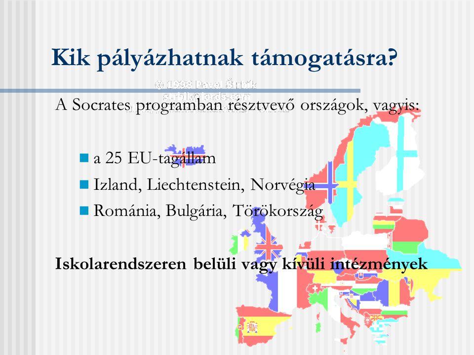 GRUNDTVIG - Socrates program felnőttoktatási alprogramja  A minőség és hozzáférhetőség javítása a felnőttoktatásban  Európai dimenzió az életen át tartó tanulásban