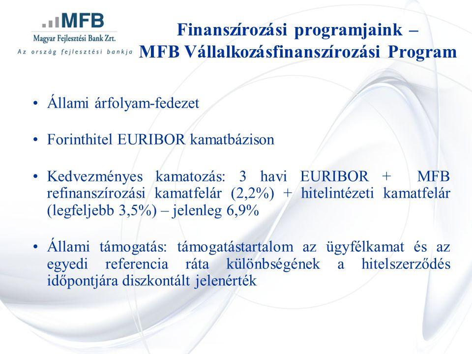 •Állami árfolyam-fedezet •Forinthitel EURIBOR kamatbázison •Kedvezményes kamatozás: 3 havi EURIBOR + MFB refinanszírozási kamatfelár (2,2%) + hitelintézeti kamatfelár (legfeljebb 3,5%) – jelenleg 6,9% •Állami támogatás: támogatástartalom az ügyfélkamat és az egyedi referencia ráta különbségének a hitelszerződés időpontjára diszkontált jelenérték Finanszírozási programjaink – MFB Vállalkozásfinanszírozási Program