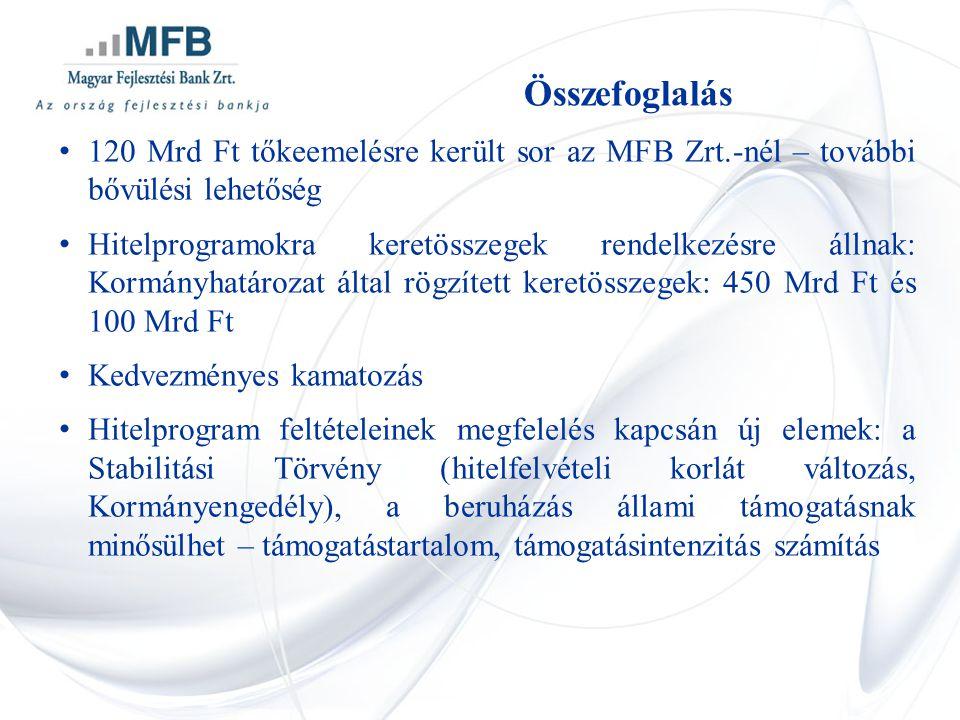 • 120 Mrd Ft tőkeemelésre került sor az MFB Zrt.-nél – további bővülési lehetőség • Hitelprogramokra keretösszegek rendelkezésre állnak: Kormányhatáro