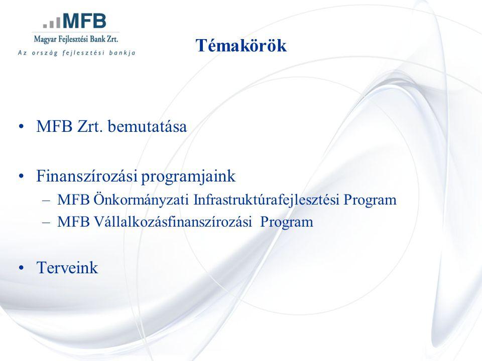 ÚM Vállalkozásfejlesztési Hitelprogram átalakítása MFB Vállalkozásfinanszírozási Programmá: •Program újrastrukturálása •Hitel mellett zárt végű pénzügyi lízing •Hitelcélok kibővítése Finanszírozási programjaink – MFB Vállalkozásfinanszírozási Program