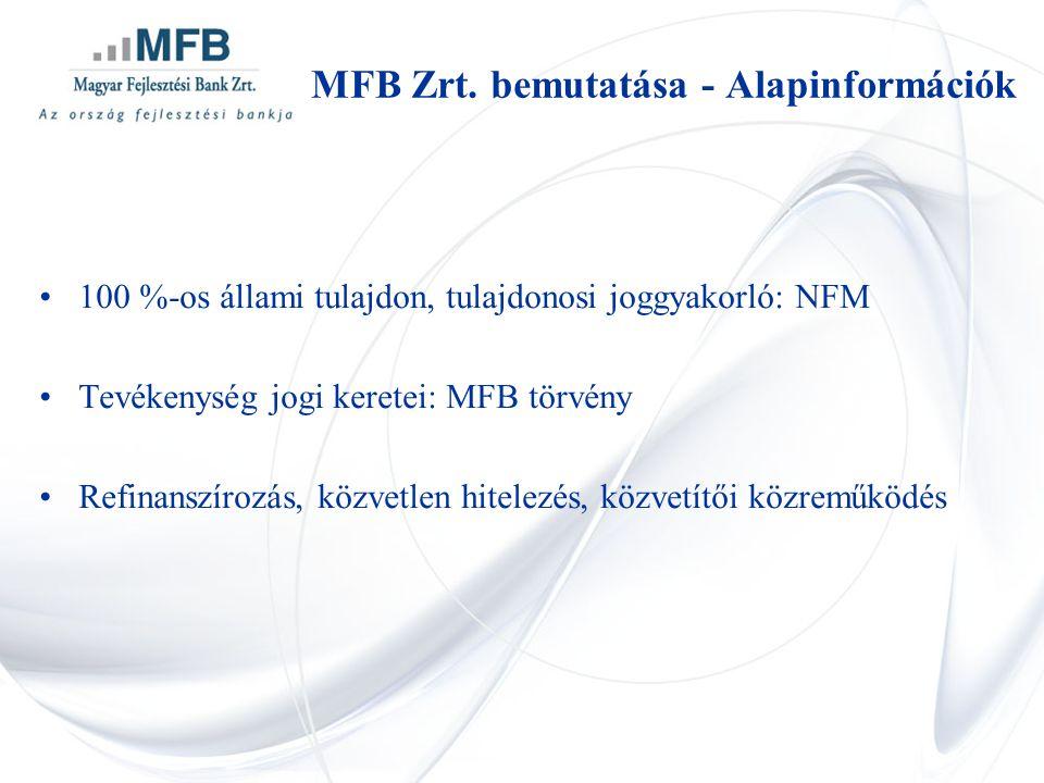 MFB Zrt. bemutatása - Alapinformációk •100 %-os állami tulajdon, tulajdonosi joggyakorló: NFM •Tevékenység jogi keretei: MFB törvény •Refinanszírozás,