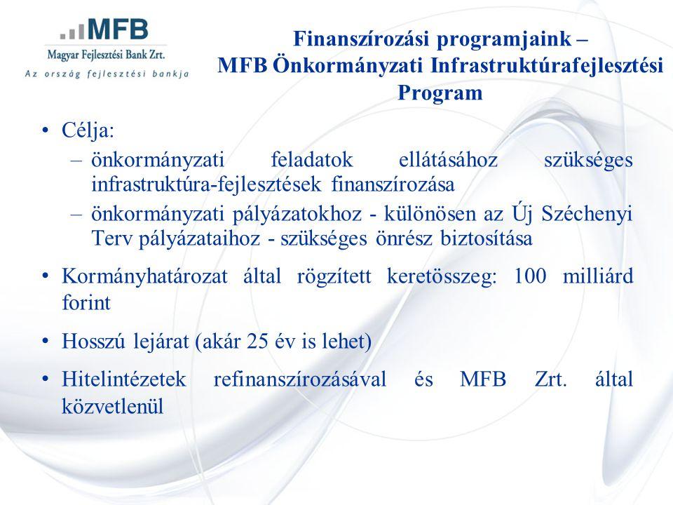 Terveink •MFB Törvény módosítása – finanszírozási lehetőségek bővítése •ÁFA hitel •Támogatást megelőlegező hitel •Kötvény kiváltás