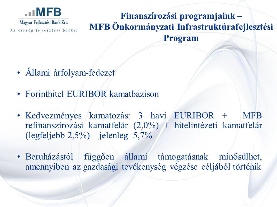 •Állami árfolyam-fedezet •Forinthitel EURIBOR kamatbázison •Kedvezményes kamatozás: 3 havi EURIBOR + MFB refinanszírozási kamatfelár (2,0%) + hitelintézeti kamatfelár (legfeljebb 2,5%) – jelenleg 5,7% •Beruházástól függően állami támogatásnak minősülhet, amennyiben az gazdasági tevékenység végzése céljából történik Finanszírozási programjaink – MFB Önkormányzati Infrastruktúrafejlesztési Program