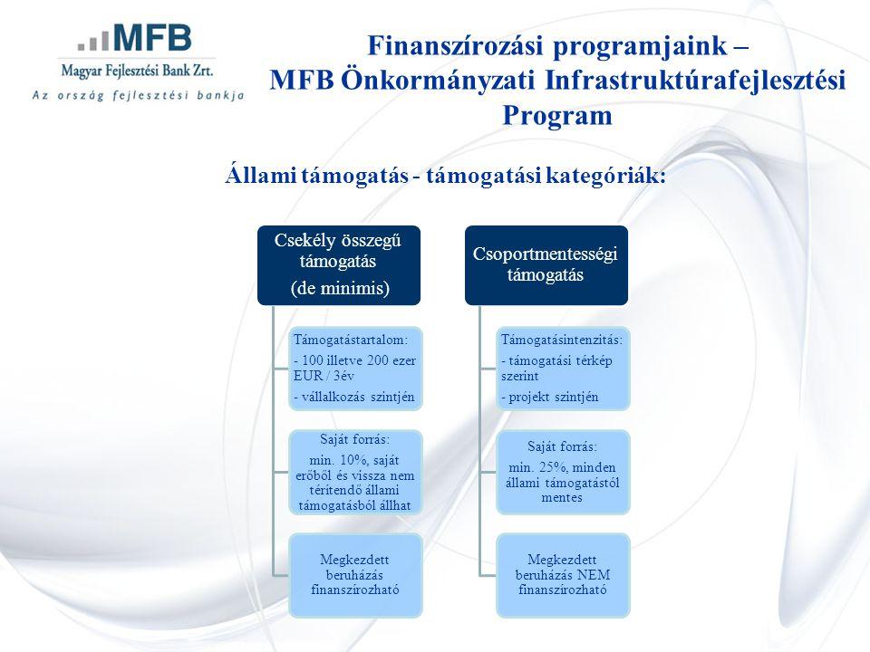 Finanszírozási programjaink – MFB Önkormányzati Infrastruktúrafejlesztési Program Csekély összegű támogatás (de minimis) Támogatástartalom: - 100 ille