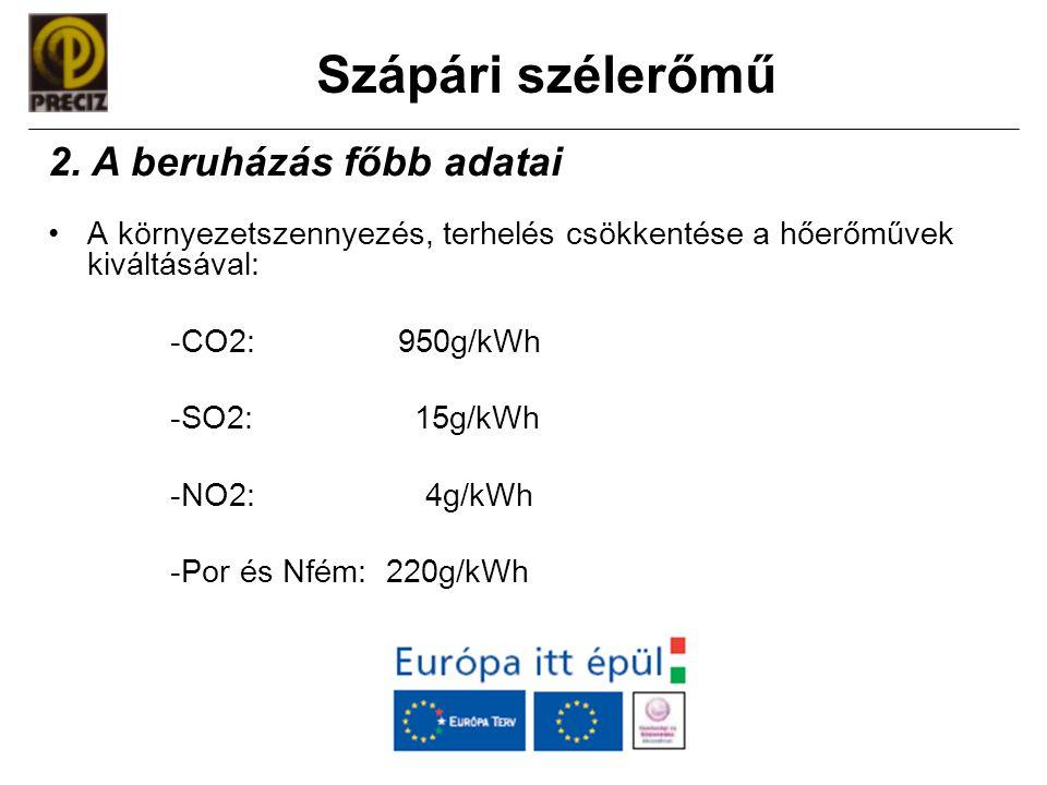 Szápári szélerőmű •A környezetszennyezés, terhelés csökkenése a szélerőmű 25 éves élettartama alatt, 5.000.000kWh/év energiatermelés mellett: -CO2: 118.750 t -SO2: 1.875 t -NO2: 500 t -Por és Nfém: 27.500 t 2.