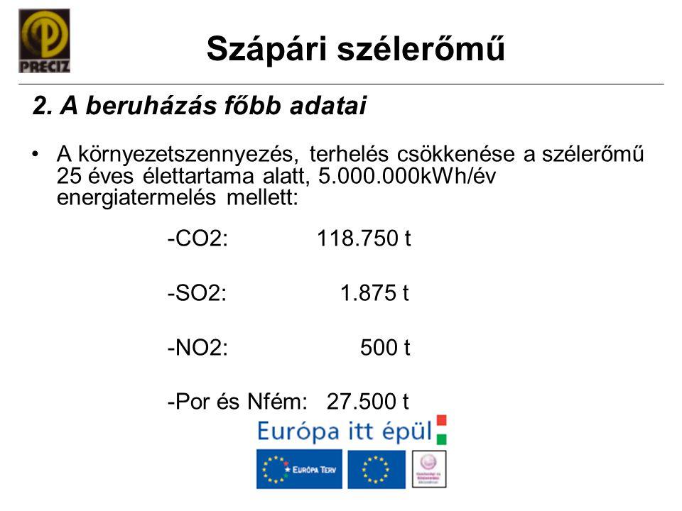 Szápári szélerőmű •A környezetszennyezés, terhelés csökkenése a szélerőmű 25 éves élettartama alatt, 5.000.000kWh/év energiatermelés mellett: -CO2: 11
