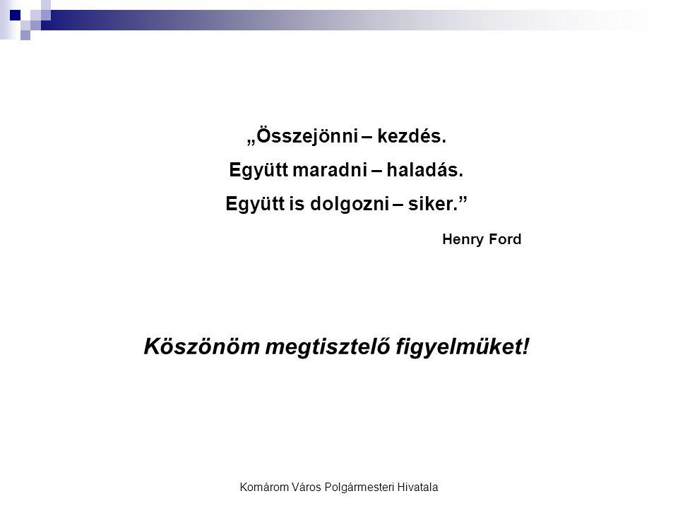 """Köszönöm megtisztelő figyelmüket! """"Összejönni – kezdés. Együtt maradni – haladás. Együtt is dolgozni – siker."""" Henry Ford"""