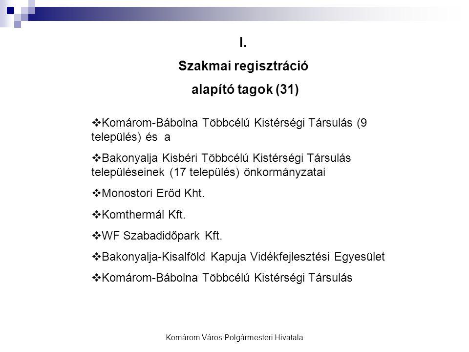 Komárom Város Polgármesteri Hivatala I. Szakmai regisztráció alapító tagok (31) KKomárom-Bábolna Többcélú Kistérségi Társulás (9 település) és a B