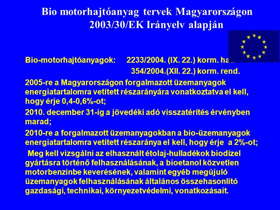 Bio motorhajtóanyag tervek Magyarországon 2003/30/EK Irányelv alapján Bio-motorhajtóanyagok:2233/2004. (IX. 22.) korm. hat. 354/2004.(XII. 22.) korm.