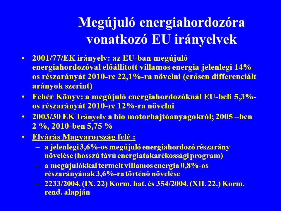 Megújuló energiahordozóra vonatkozó EU irányelvek •2001/77/EK irányelv: az EU-ban megújuló energiahordozóval előállított villamos energia jelenlegi 14
