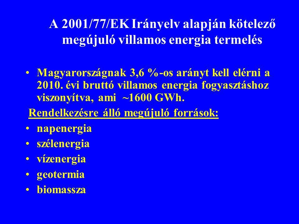 A 2001/77/EK Irányelv alapján kötelező megújuló villamos energia termelés •Magyarországnak 3,6 %-os arányt kell elérni a 2010. évi bruttó villamos ene