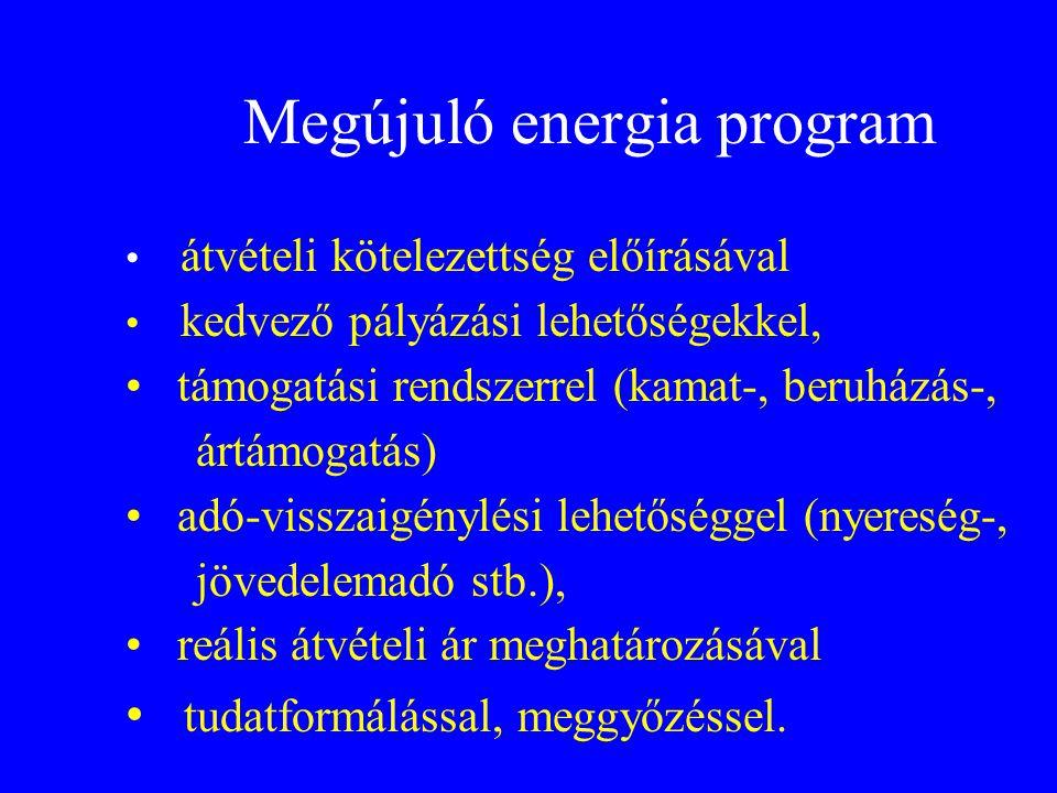 Megújuló energia program • átvételi kötelezettség előírásával • kedvező pályázási lehetőségekkel, • támogatási rendszerrel (kamat-, beruházás-, ártámo