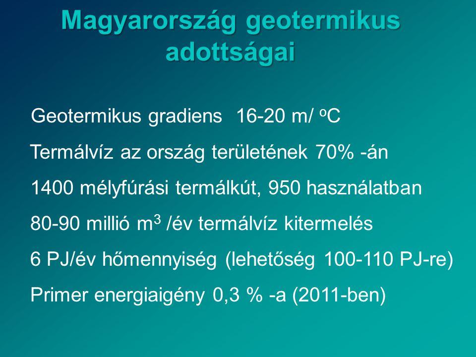 Magyarország geotermikus adottságai Geotermikus gradiens 16-20 m/ o C Termálvíz az ország területének 70% -án 1400 mélyfúrási termálkút, 950 használatban 80-90 millió m 3 /év termálvíz kitermelés 6 PJ/év hőmennyiség (lehetőség 100-110 PJ-re) Primer energiaigény 0,3 % -a (2011-ben)