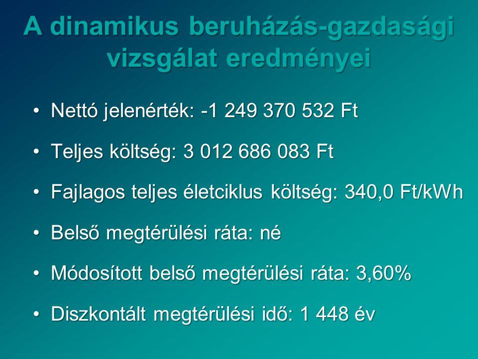 A dinamikus beruházás-gazdasági vizsgálat eredményei •Nettó jelenérték: -1 249 370 532 Ft •Teljes költség: 3 012 686 083 Ft •Fajlagos teljes életciklu