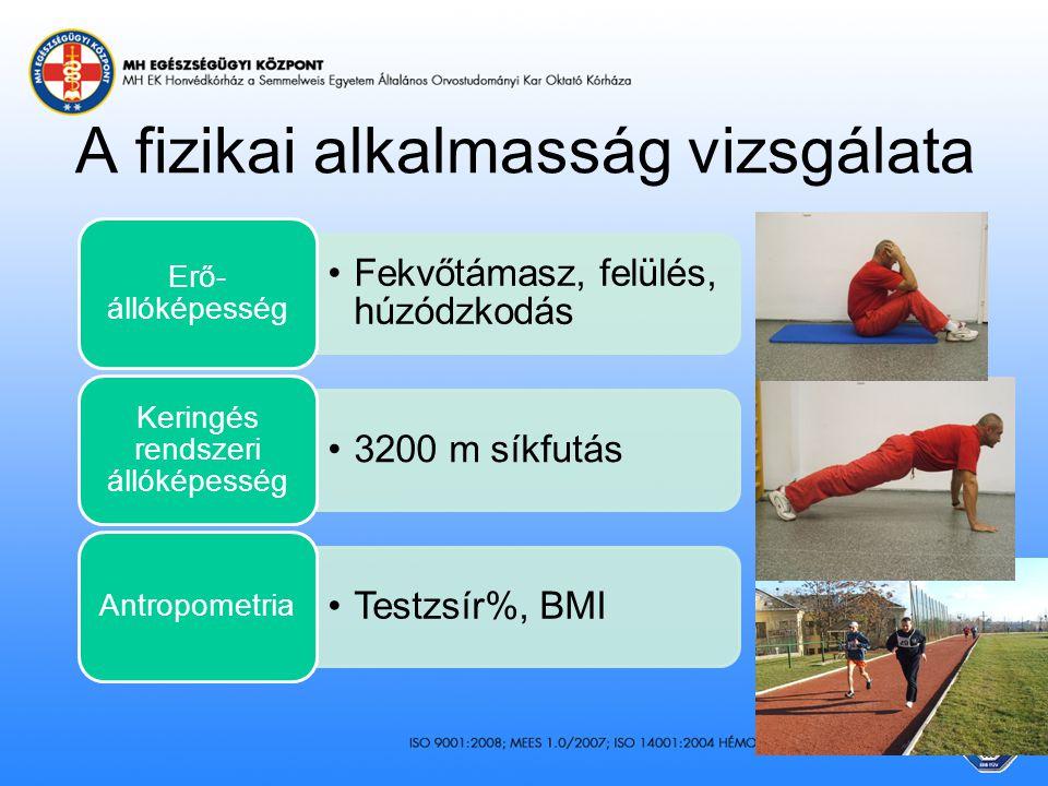 A fizikai alkalmasság vizsgálata •Fekvőtámasz, felülés, húzódzkodás Erő- állóképesség •3200 m síkfutás Keringés rendszeri állóképesség •Testzsír%, BMI