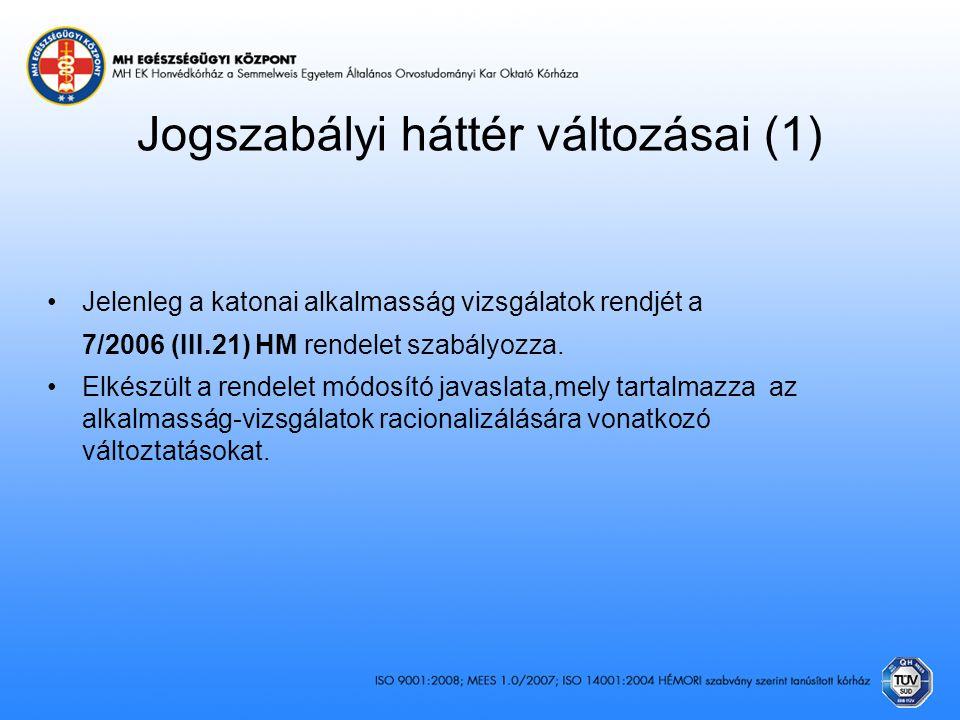 Jogszabályi háttér változásai (1) •Jelenleg a katonai alkalmasság vizsgálatok rendjét a 7/2006 (III.21) HM rendelet szabályozza. •Elkészült a rendelet