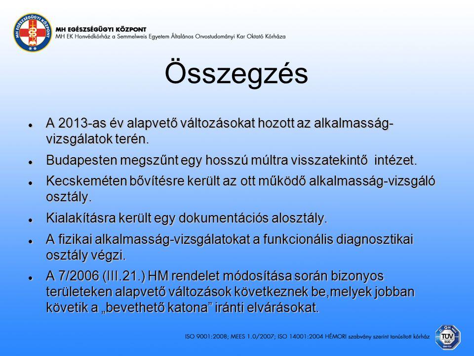 Összegzés  A 2013-as év alapvető változásokat hozott az alkalmasság- vizsgálatok terén.  Budapesten megszűnt egy hosszú múltra visszatekintő intézet