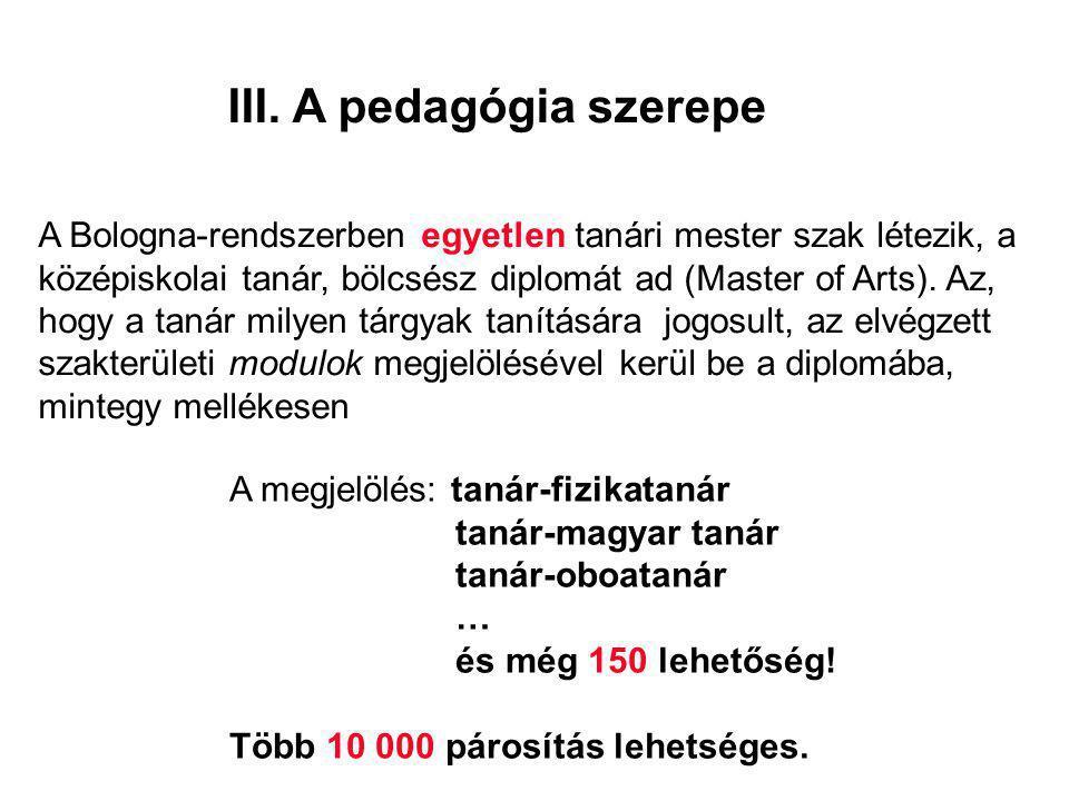A magyar Bologna-filozófia: a megnövekedett nevelési kihívások miatt a tanároknak elsősorban konfliktuskezelési módszereket kell ismerniük, szakmai képzésük másodlagos.