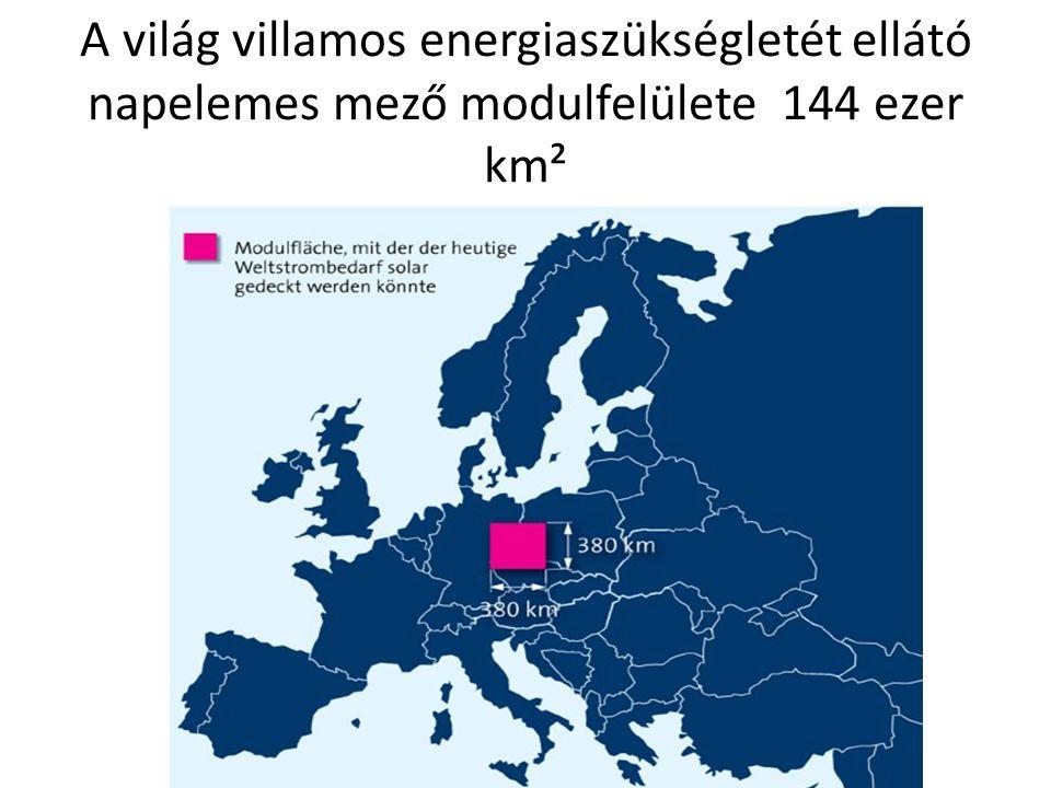 A világ villamos energiaszükségletét ellátó napelemes mező modulfelülete 144 ezer km²