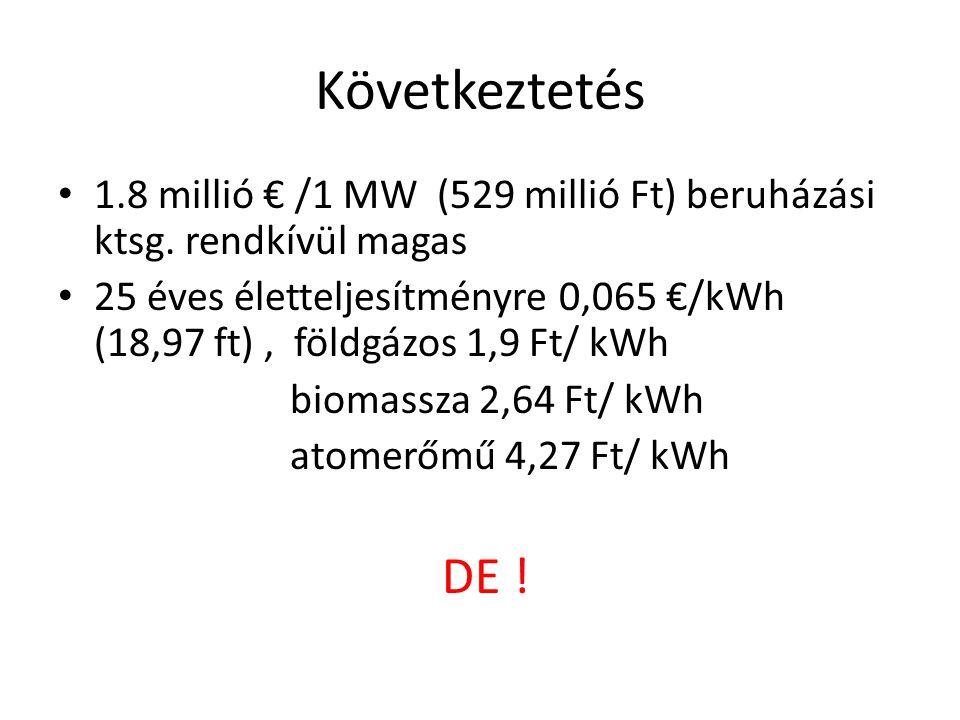 Következtetés • 1.8 millió € /1 MW (529 millió Ft) beruházási ktsg. rendkívül magas • 25 éves életteljesítményre 0,065 €/kWh (18,97 ft), földgázos 1,9