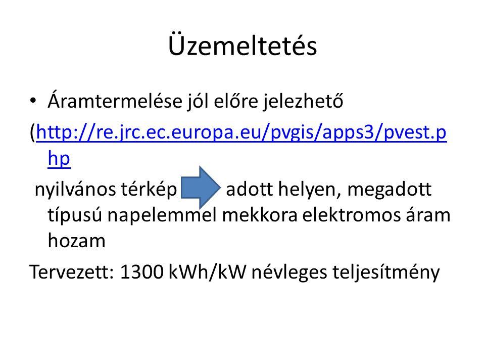 Üzemeltetés • Áramtermelése jól előre jelezhető (http://re.jrc.ec.europa.eu/pvgis/apps3/pvest.p hphttp://re.jrc.ec.europa.eu/pvgis/apps3/pvest.p hp ny