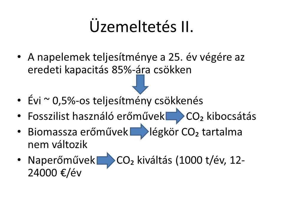 Üzemeltetés II. • A napelemek teljesítménye a 25. év végére az eredeti kapacitás 85%-ára csökken • Évi ~ 0,5%-os teljesítmény csökkenés • Fosszilist h