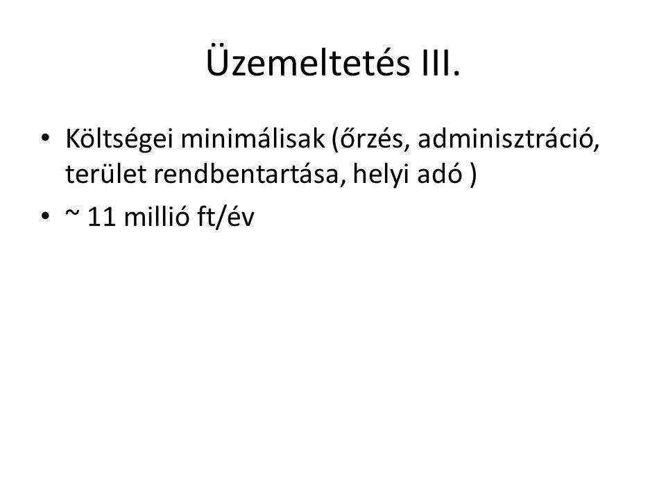 Üzemeltetés III. • Költségei minimálisak (őrzés, adminisztráció, terület rendbentartása, helyi adó ) • ~ 11 millió ft/év