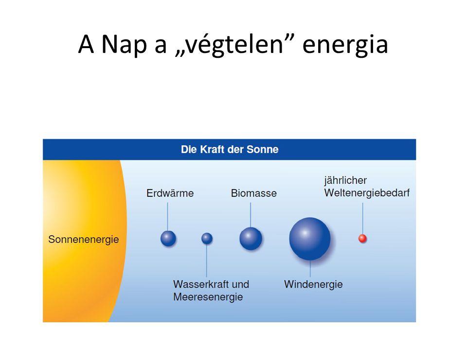 "A Nap a ""végtelen"" energia"