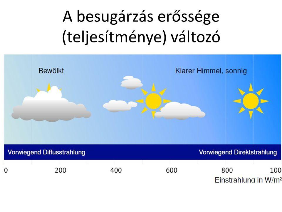 A napelem elvi működése A nap energiáját, mint megújuló energiaforrást felhasználó szerkezeteknek két típusa a napelem és a napkollektor.