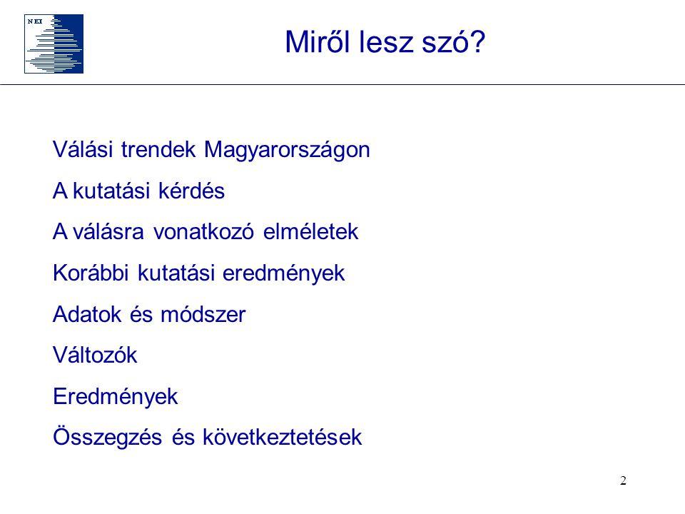2 Miről lesz szó? Válási trendek Magyarországon A kutatási kérdés A válásra vonatkozó elméletek Korábbi kutatási eredmények Adatok és módszer Változók