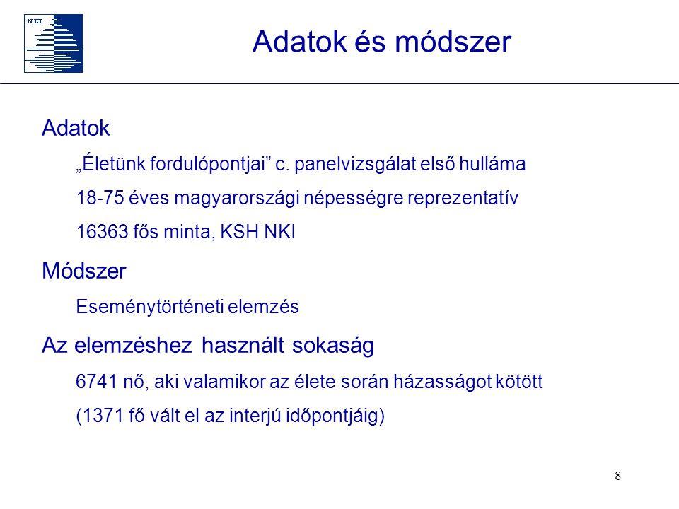 """8 Adatok és módszer Adatok """"Életünk fordulópontjai"""" c. panelvizsgálat első hulláma 18-75 éves magyarországi népességre reprezentatív 16363 fős minta,"""