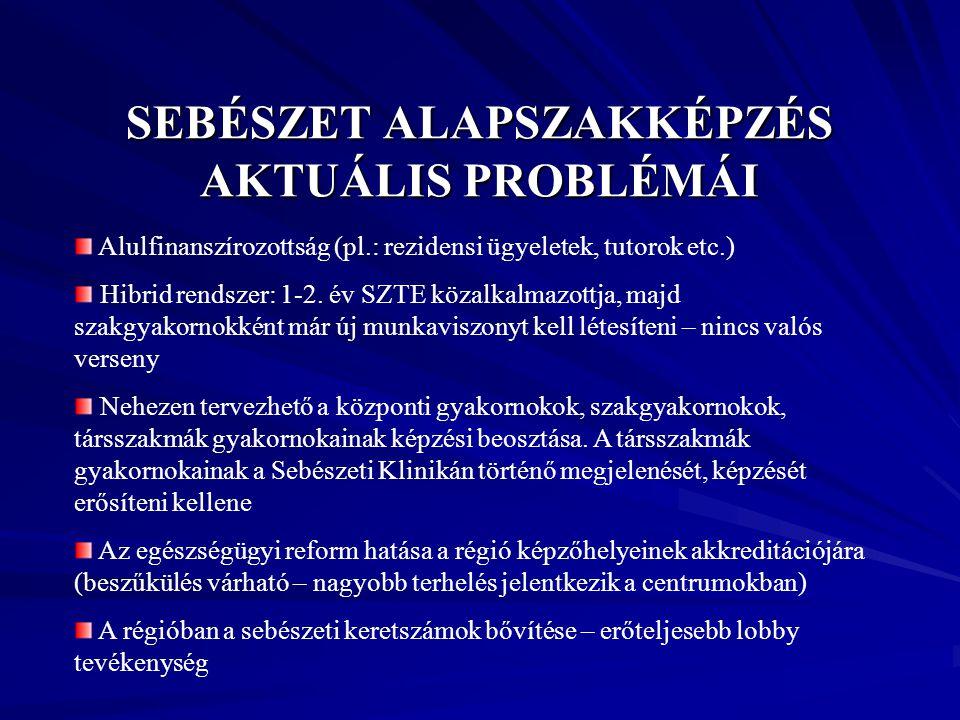 SEBÉSZET ALAPSZAKKÉPZÉS AKTUÁLIS PROBLÉMÁI Alulfinanszírozottság (pl.: rezidensi ügyeletek, tutorok etc.) Hibrid rendszer: 1-2. év SZTE közalkalmazott