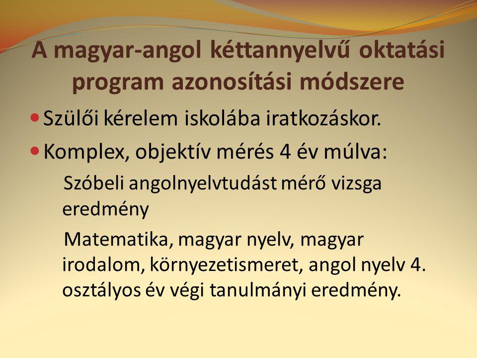 A magyar-angol kéttannyelvű oktatási program azonosítási módszere  Szülői kérelem iskolába iratkozáskor.